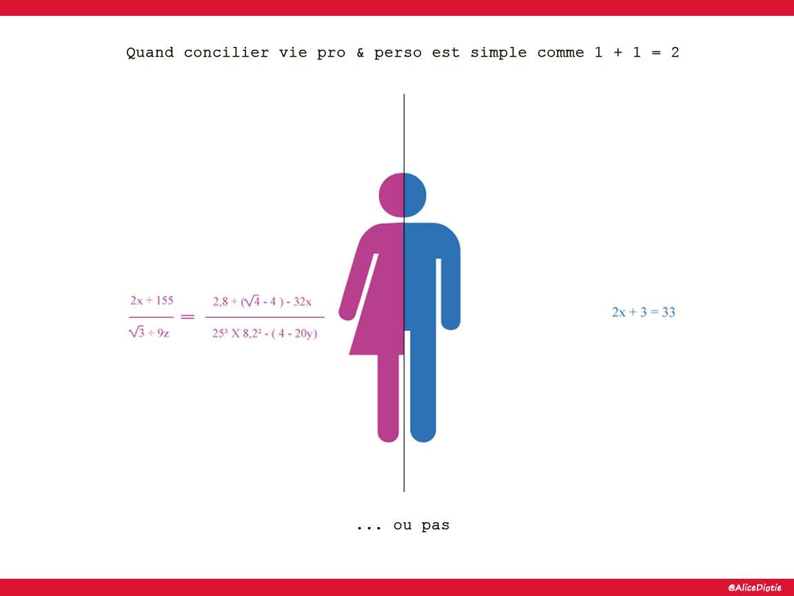 Misogynie, mixité et égalité homme femme