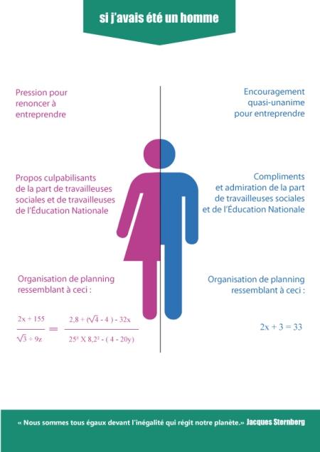Illustration sur l'entrepreneuriat extraite du livre - Dico illustré d'une Présumée Cas Soc'- Alice Diotie - Tous Droits Réservés