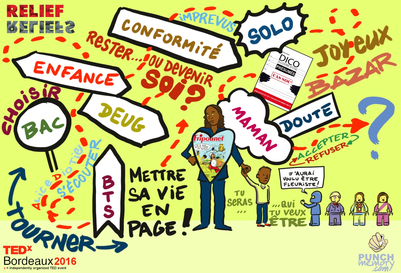 TEDx-Bordeaux_Alice_DIOTIE