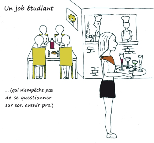 Insertion sociale et professionnelle
